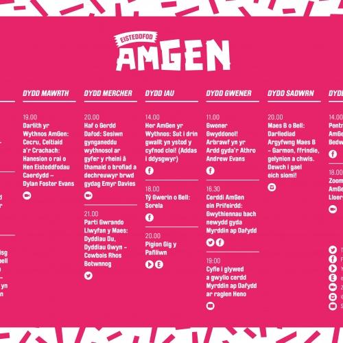 AmGen's first programme